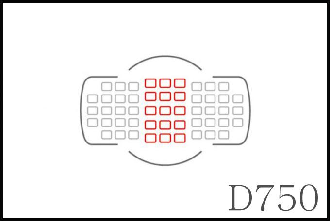 D750のAFエリア